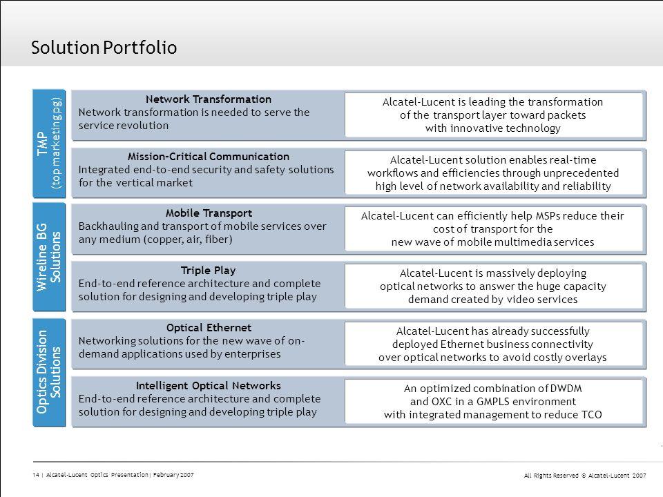 Solution Portfolio TMP (top marketing pg) Wireline BG Solutions