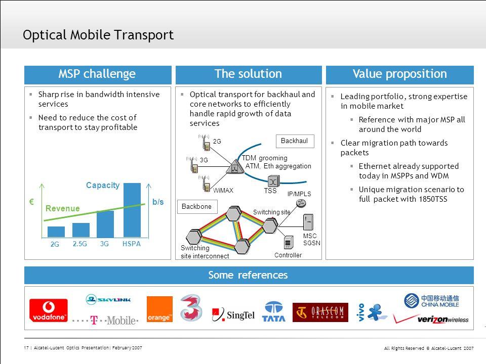 Optical Mobile Transport