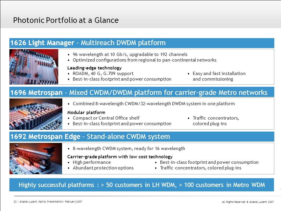 Photonic Portfolio at a Glance