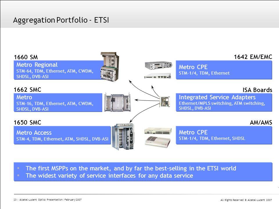 Aggregation Portfolio - ETSI