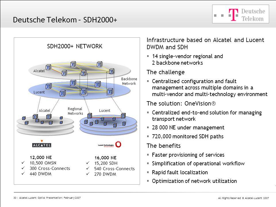 Deutsche Telekom – SDH2000+