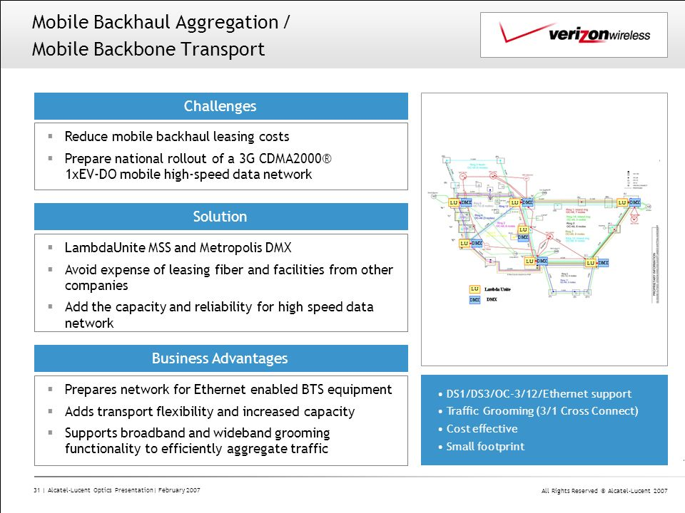 Mobile Backhaul Aggregation / Mobile Backbone Transport