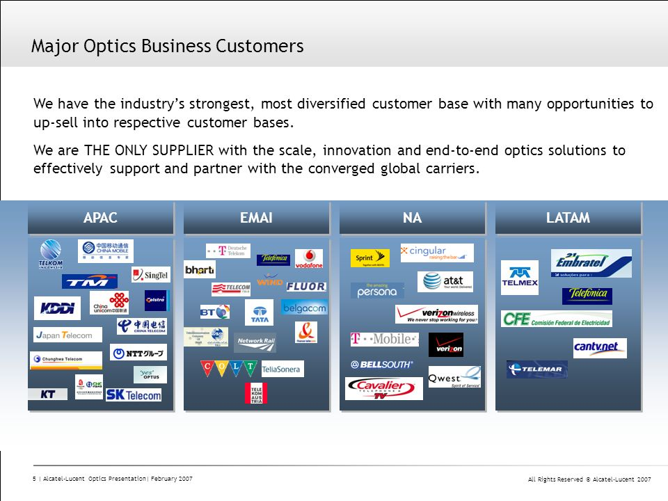 Major Optics Business Customers