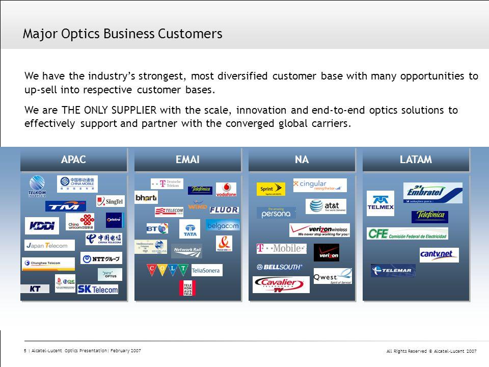 Major Optics Business Customers