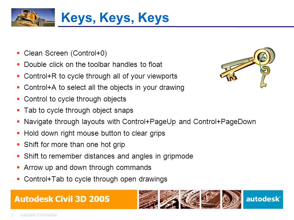 Keys, Keys, Keys Clean Screen (Control+0)