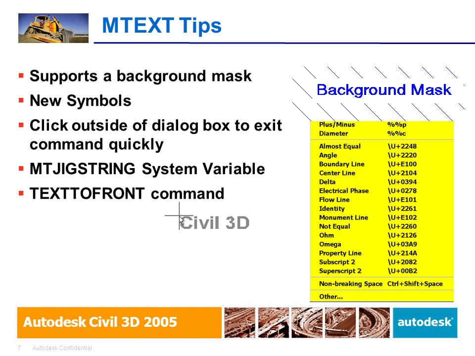 MTEXT Tips Supports a background mask New Symbols