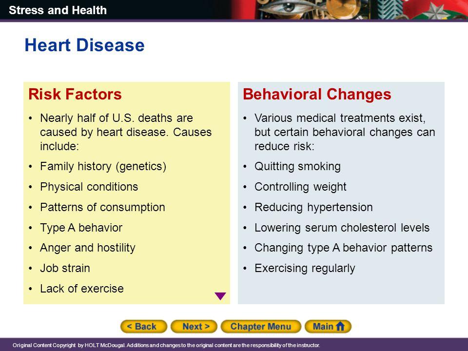 Heart Disease Risk Factors Behavioral Changes