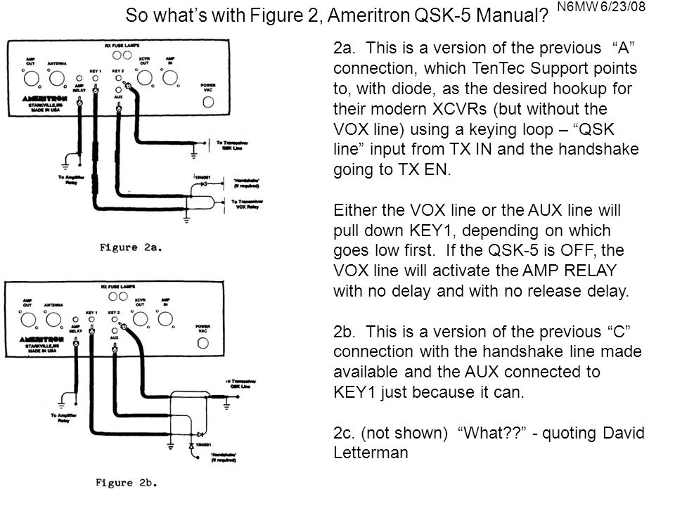 So what's with Figure 2, Ameritron QSK-5 Manual