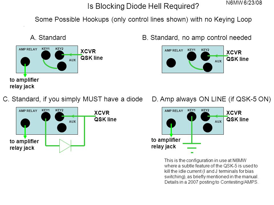 Is Blocking Diode Hell Required