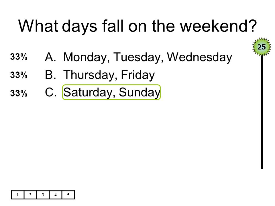 What days fall on the weekend