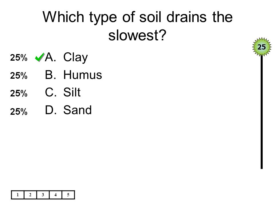 Which type of soil drains the slowest