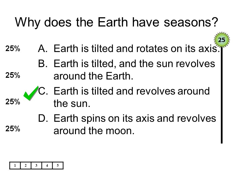 Why does the Earth have seasons