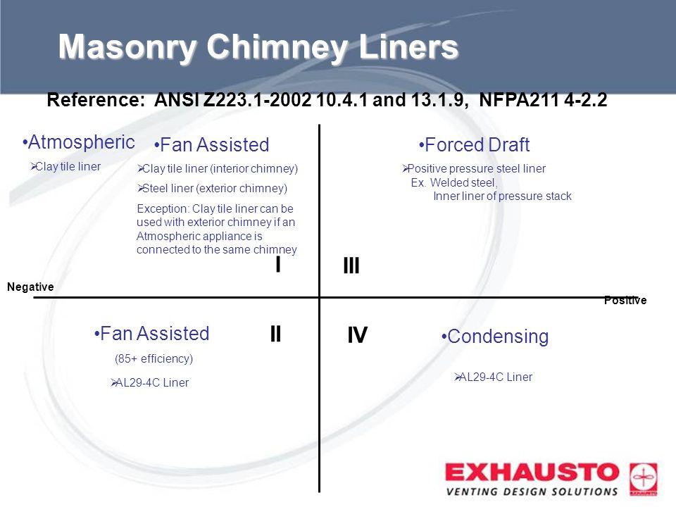 Masonry Chimney Liners