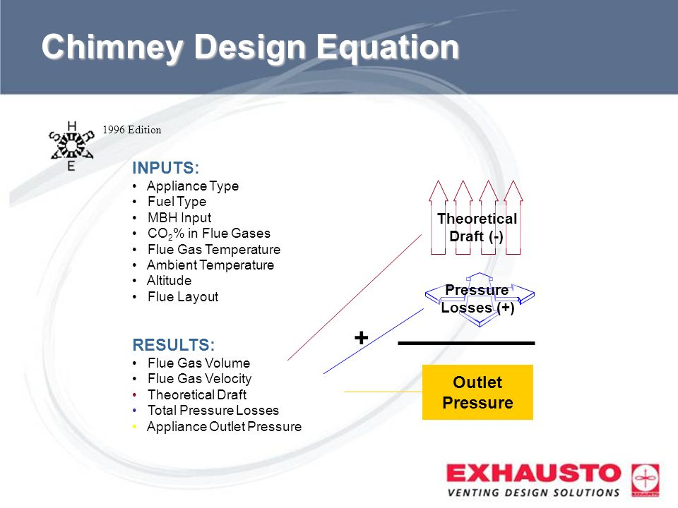 Chimney Design Equation