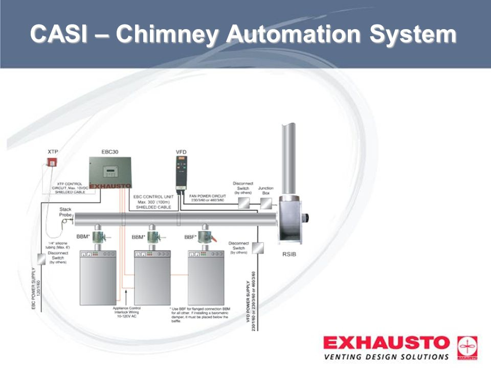 CASI – Chimney Automation System
