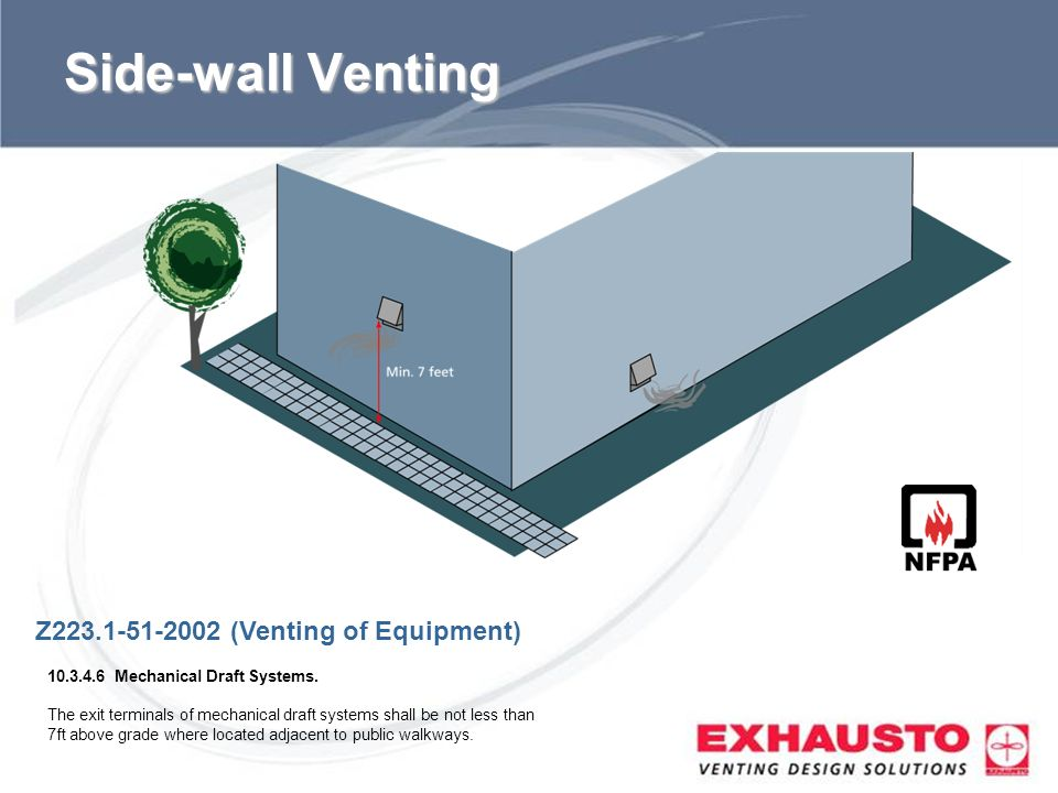 Side-wall Venting Z (Venting of Equipment)