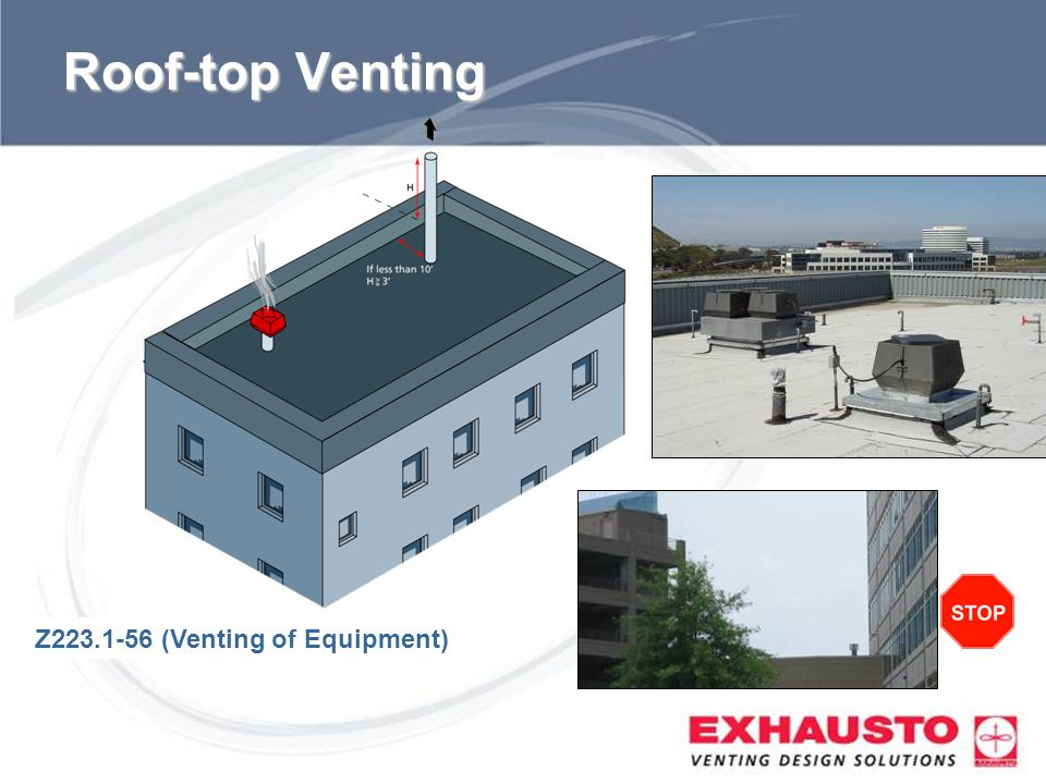 Roof-top Venting Z (Venting of Equipment)