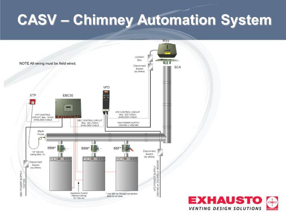 CASV – Chimney Automation System