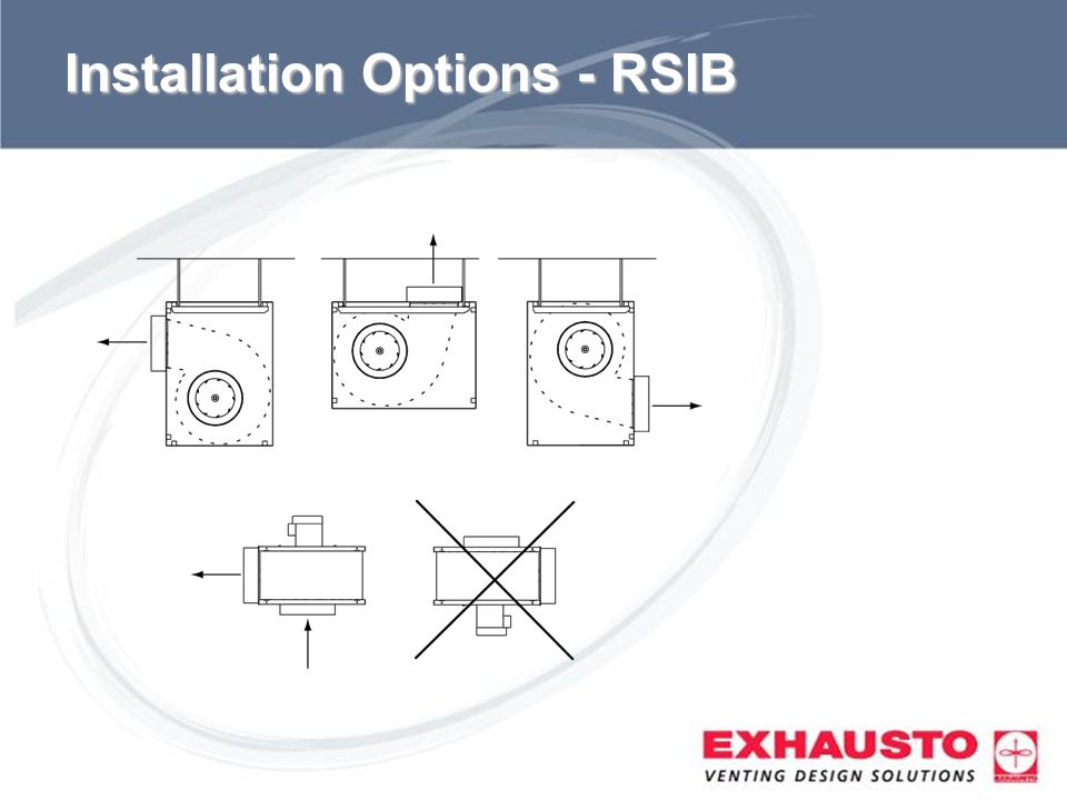 Installation Options - RSIB