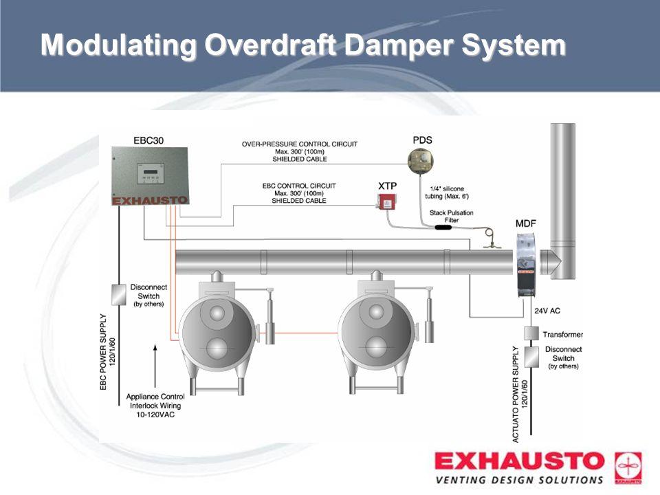 Modulating Overdraft Damper System
