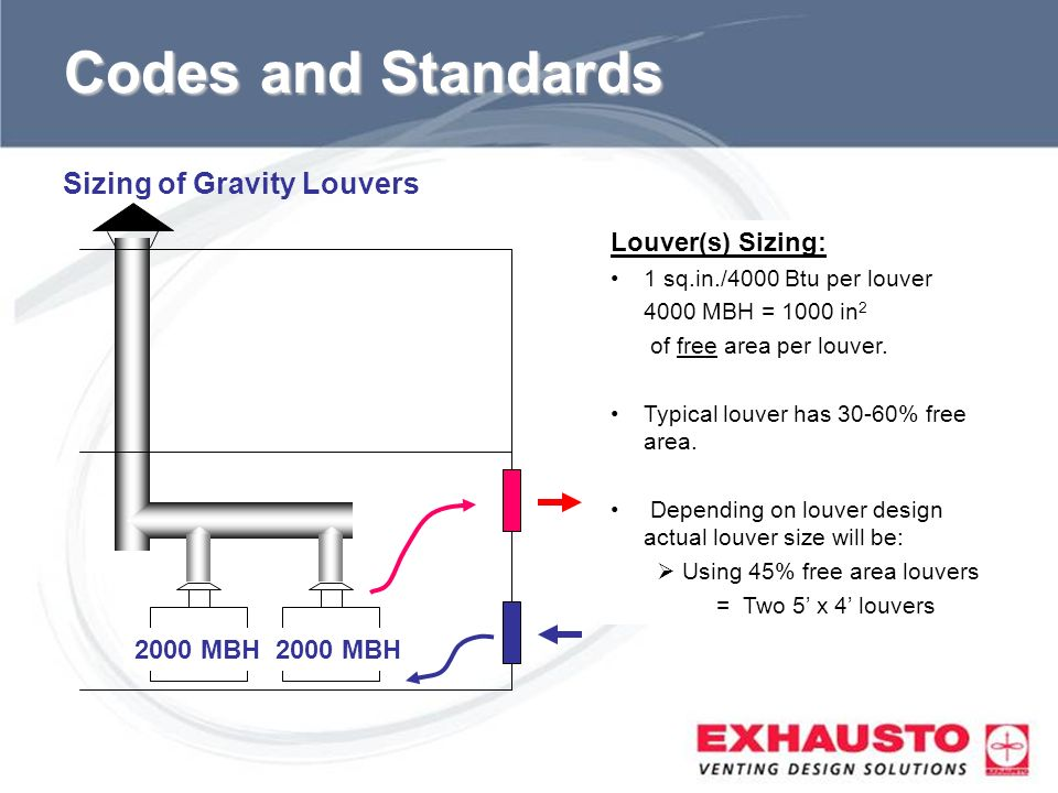 Codes and Standards Sizing of Gravity Louvers Louver(s) Sizing: