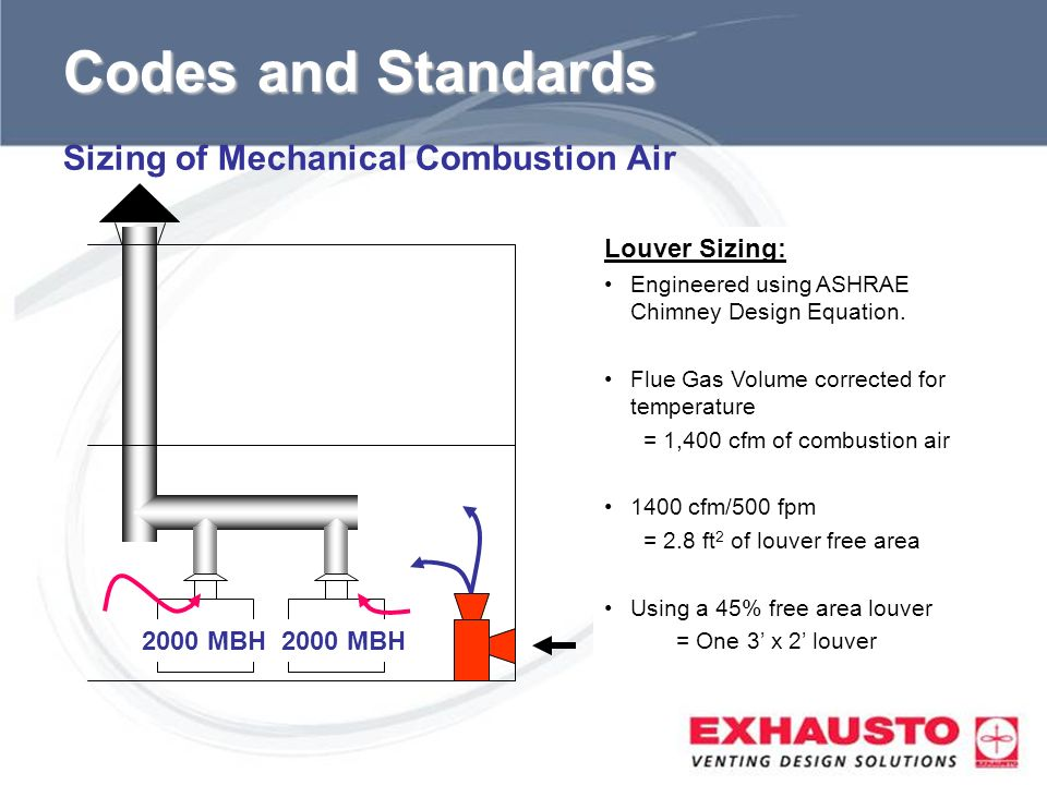 Codes and Standards Sizing of Mechanical Combustion Air Louver Sizing: