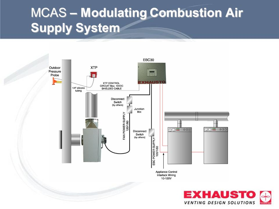 MCAS – Modulating Combustion Air Supply System