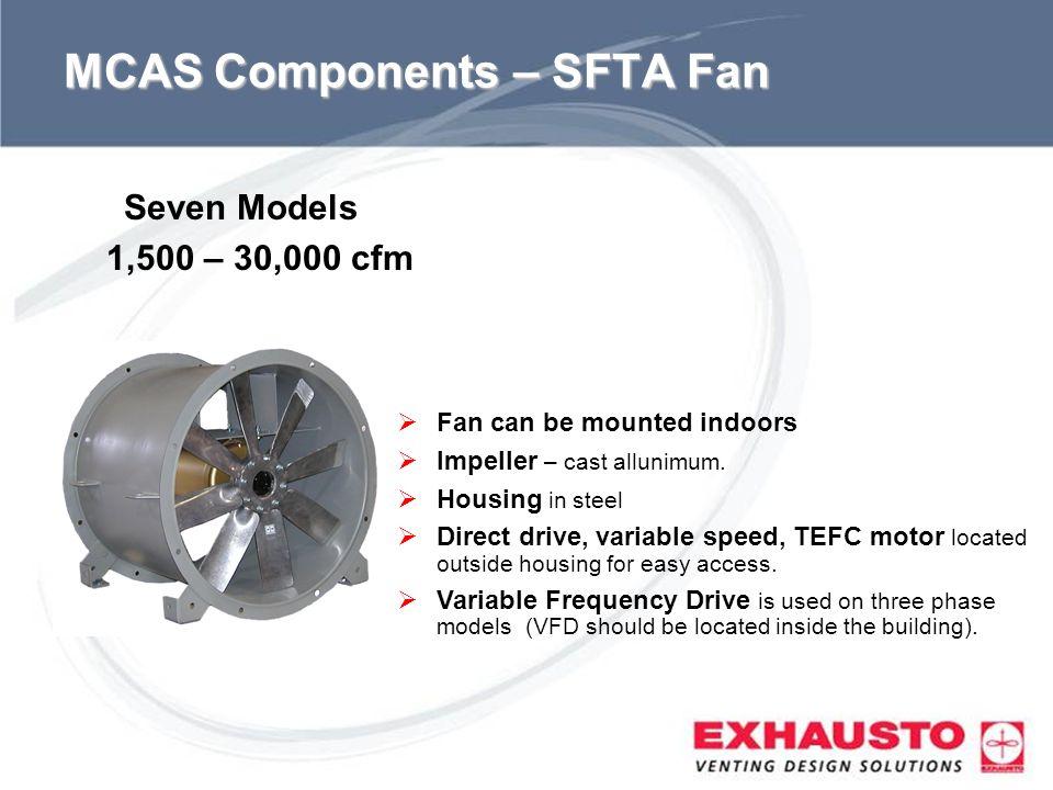 MCAS Components – SFTA Fan