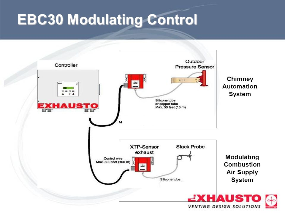 EBC30 Modulating Control