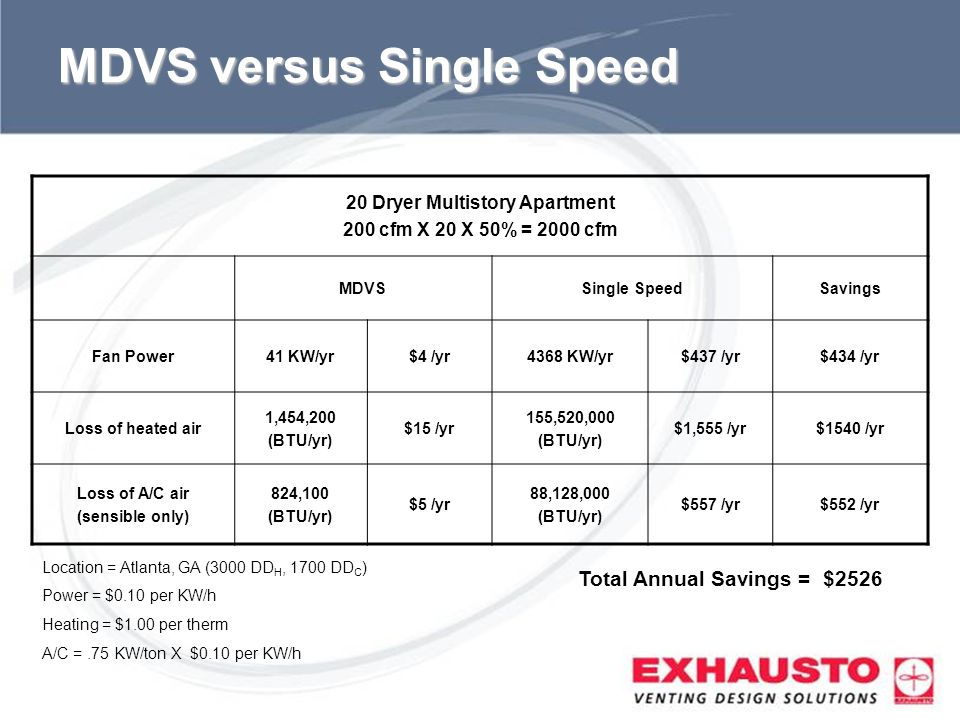 MDVS versus Single Speed