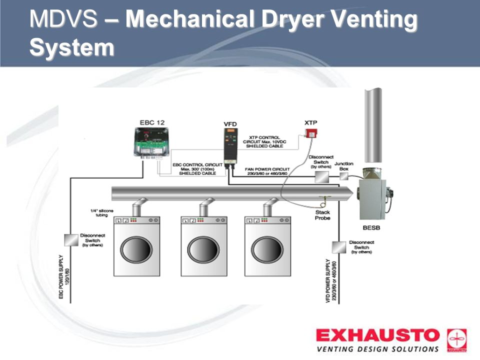 MDVS – Mechanical Dryer Venting System