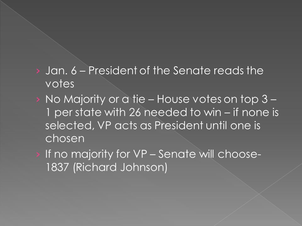 Jan. 6 – President of the Senate reads the votes