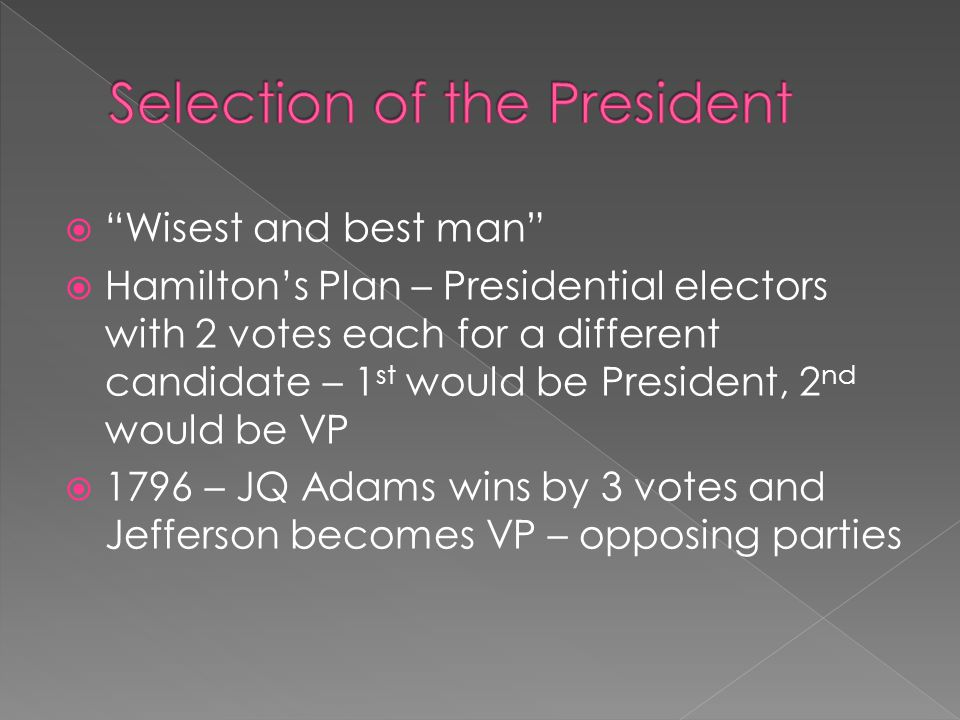 Selection of the President