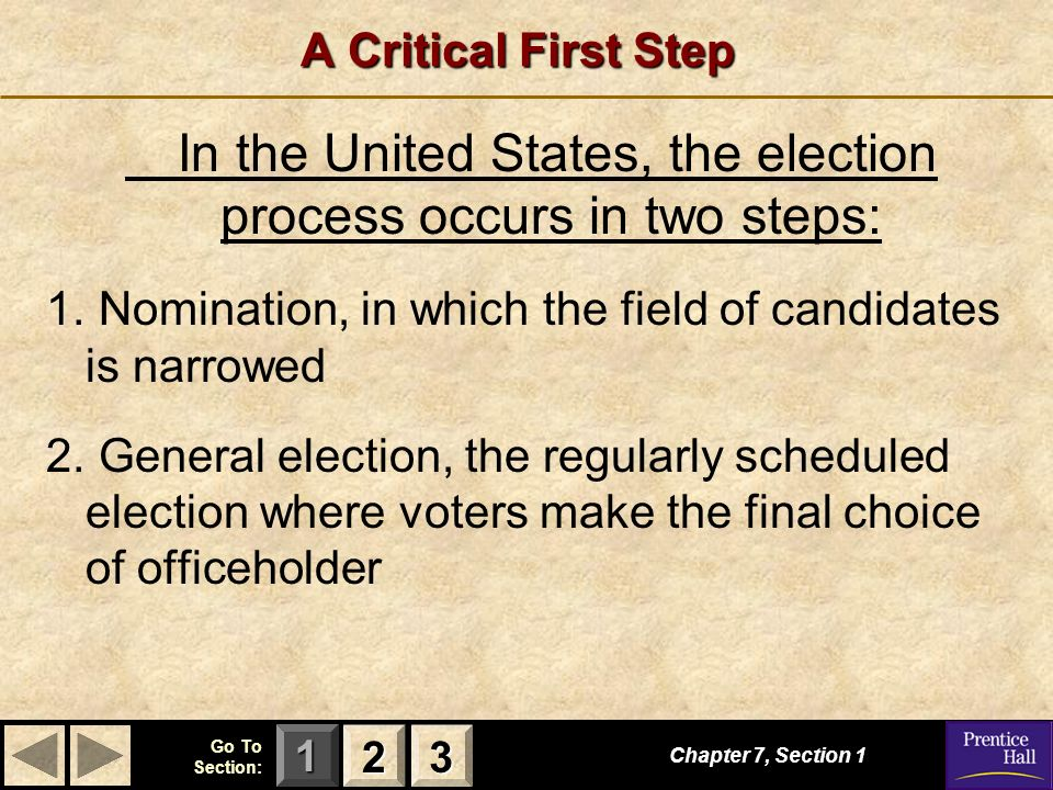 In the United States, the election process occurs in two steps: