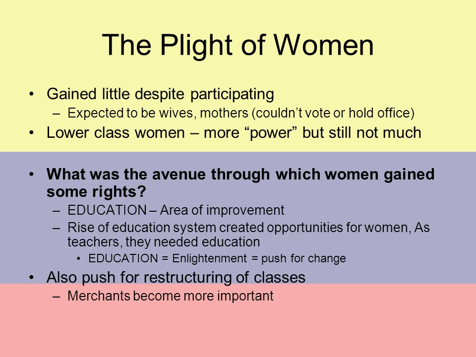 The Plight of Women Gained little despite participating