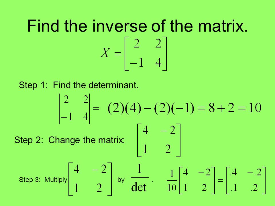 Find the inverse of the matrix.