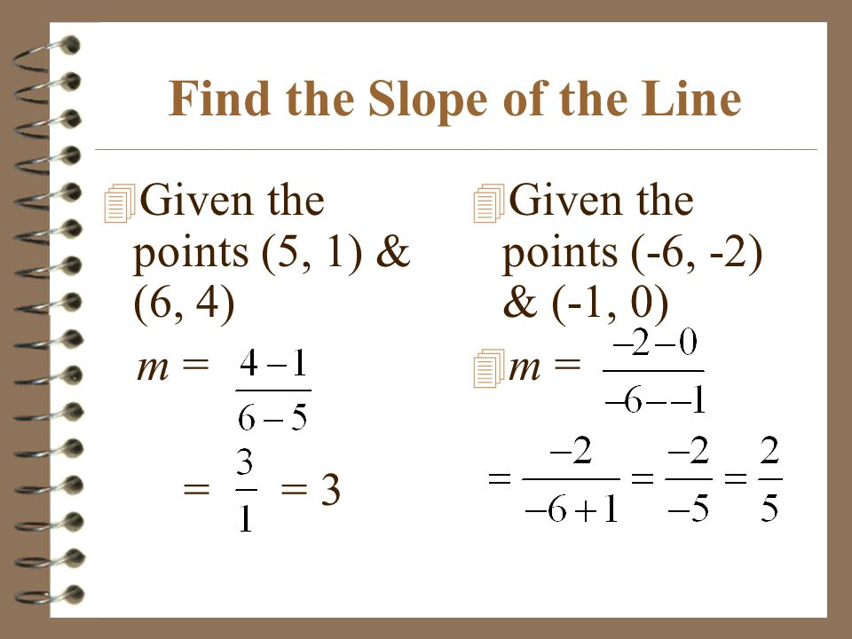 Find the Slope of the Line