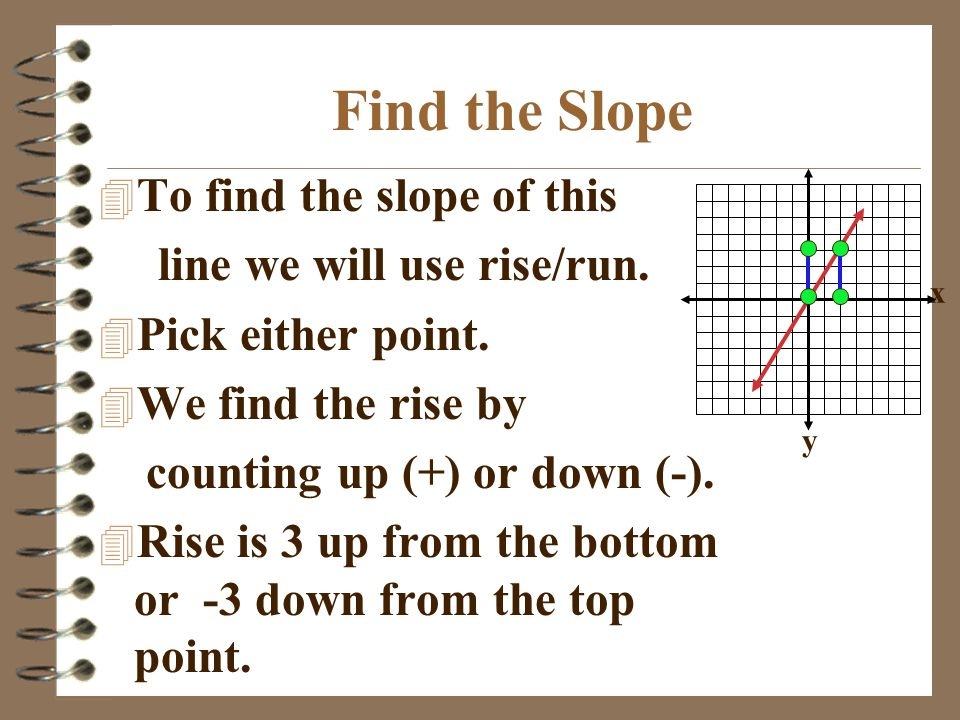 Find the Slope To find the slope of this line we will use rise/run.