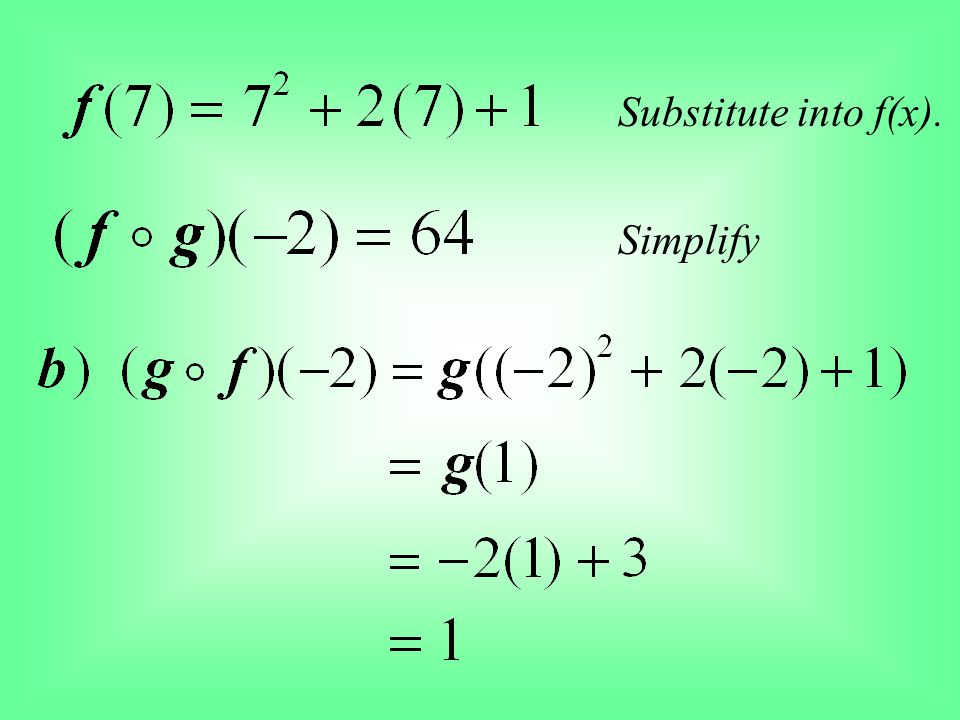 Substitute into f(x). Simplify