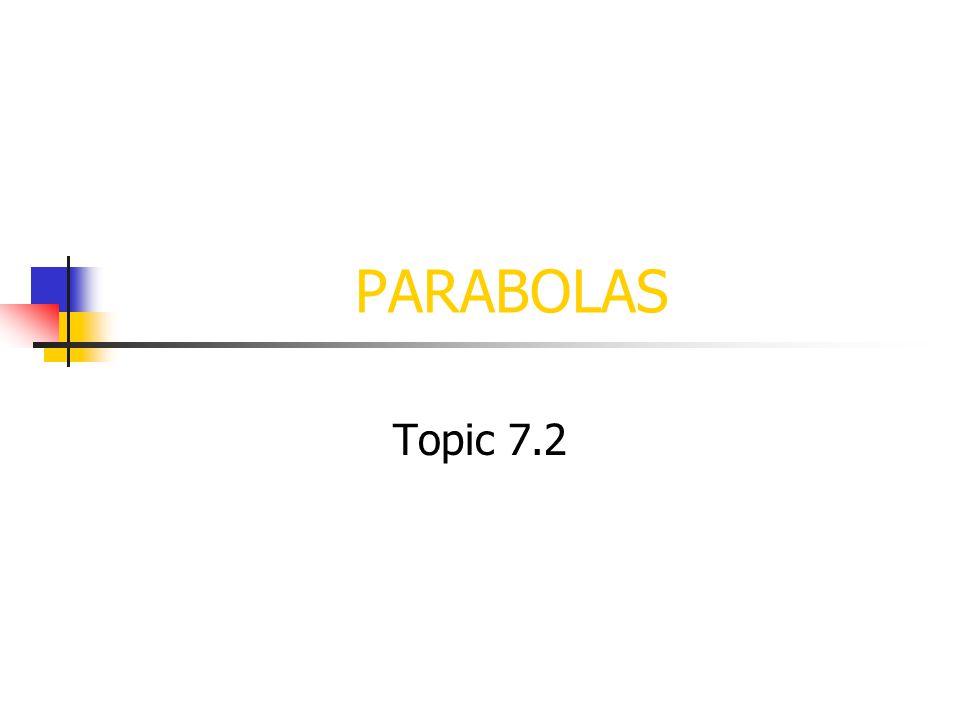 PARABOLAS Topic 7.2