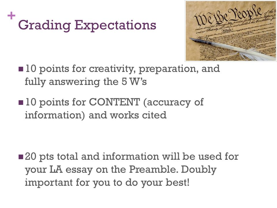 Grading Expectations 10 points for creativity, preparation, and fully answering the 5 W's.