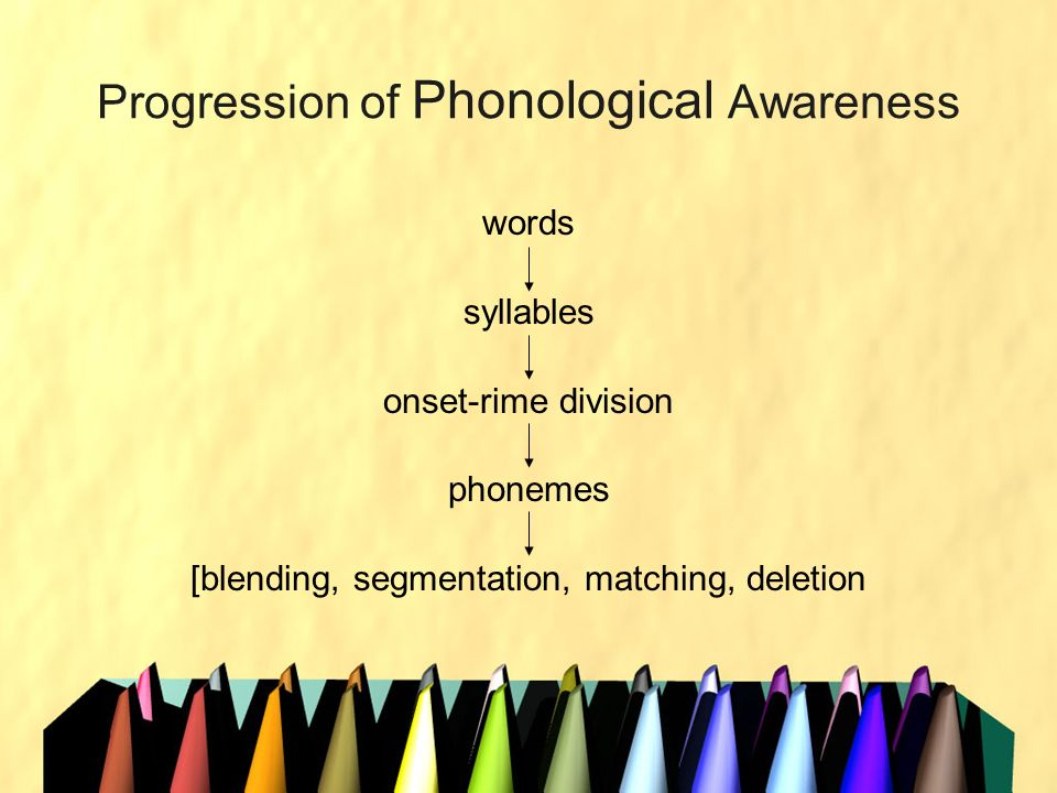 Progression of Phonological Awareness