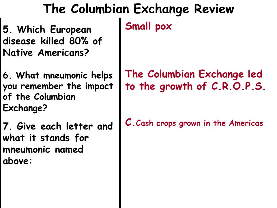 The Columbian Exchange Review