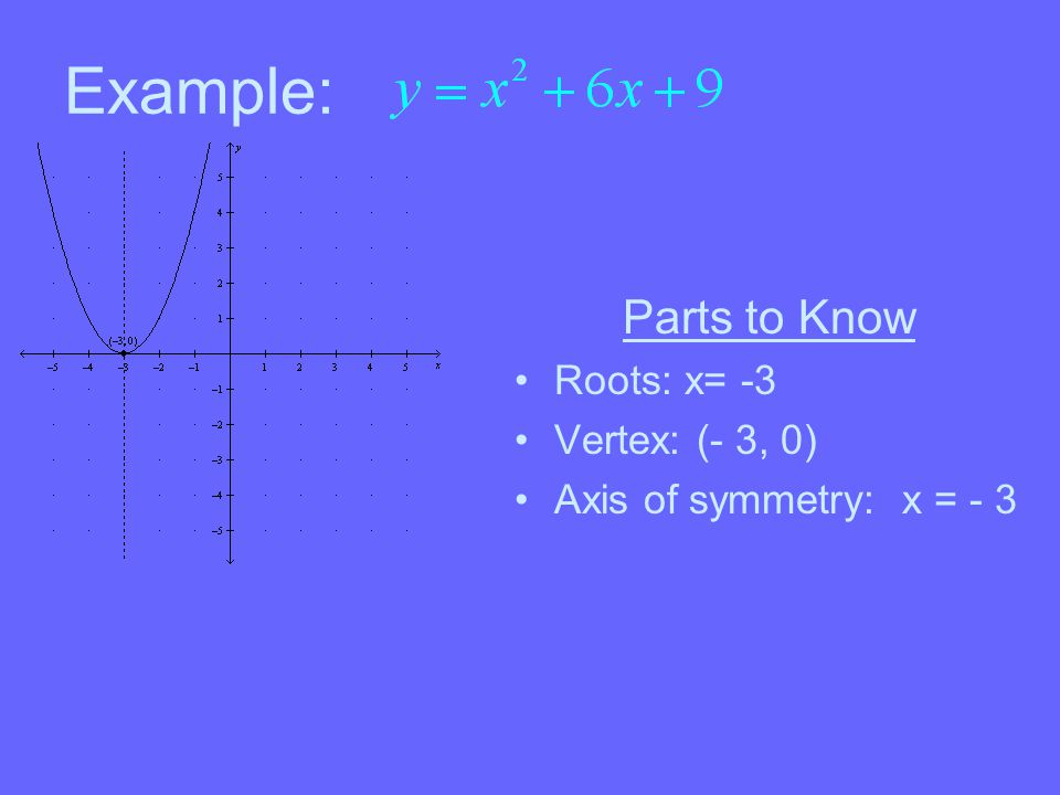 Example: Parts to Know Roots: x= -3 Vertex: (- 3, 0)