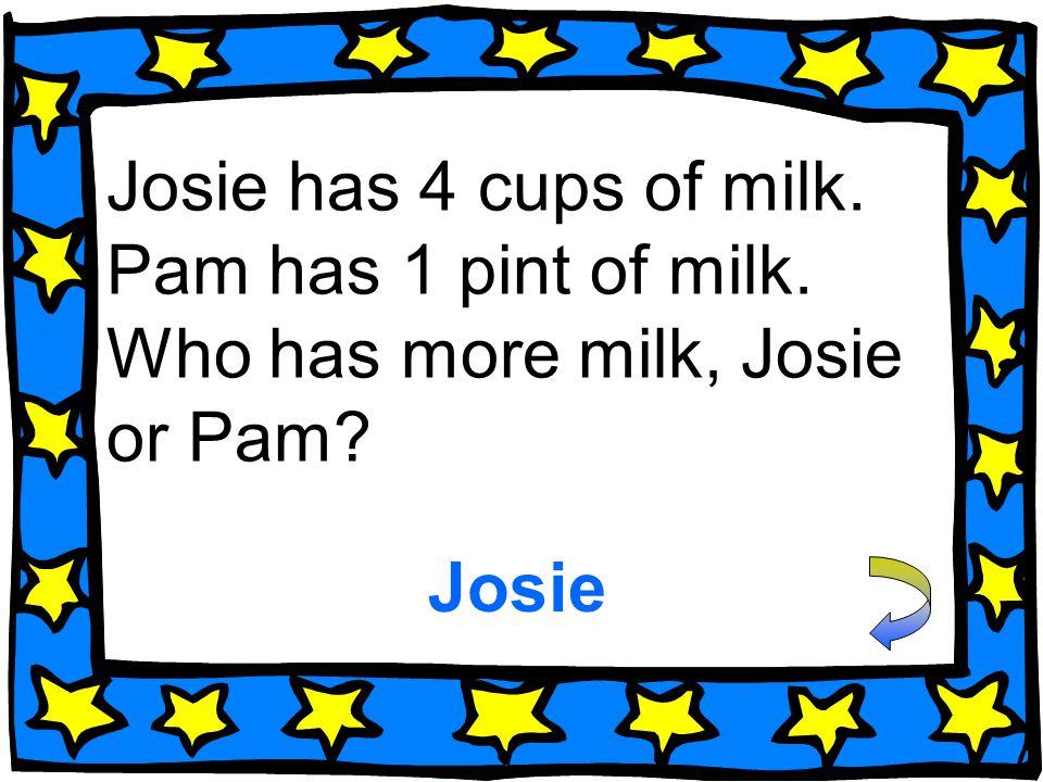 Josie has 4 cups of milk. Pam has 1 pint of milk