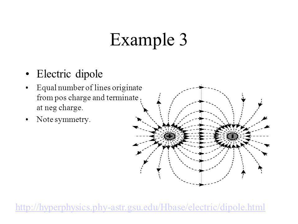 Example 3 Electric dipole