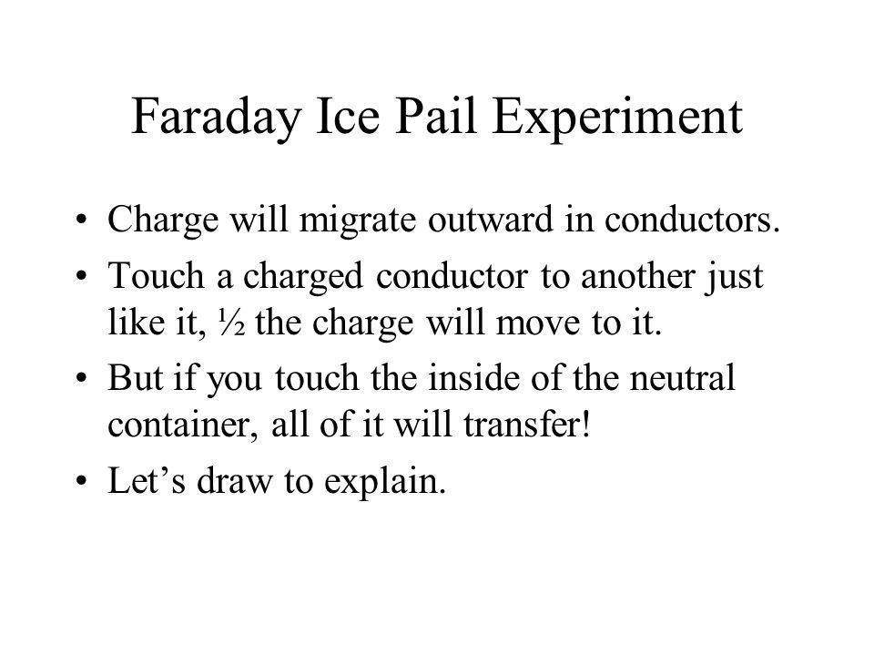Faraday Ice Pail Experiment