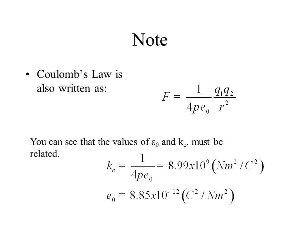 Note Coulomb's Law is also written as: