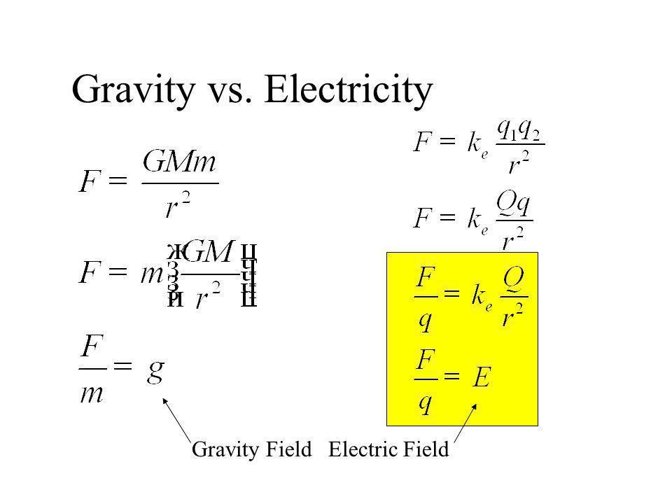 Gravity vs. Electricity