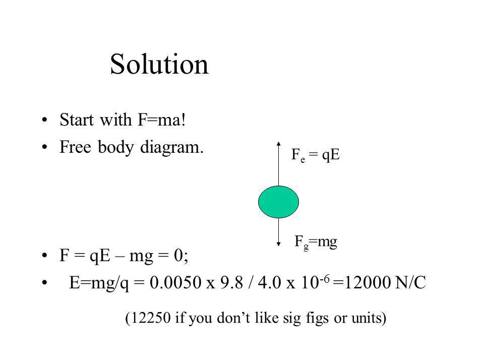 Solution Start with F=ma! Free body diagram. F = qE – mg = 0;
